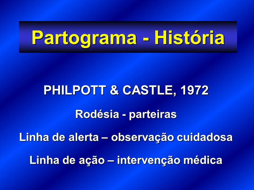 Partograma - História PHILPOTT & CASTLE, 1972 Rodésia - parteiras Linha de alerta – observação cuidadosa Linha de ação – intervenção médica