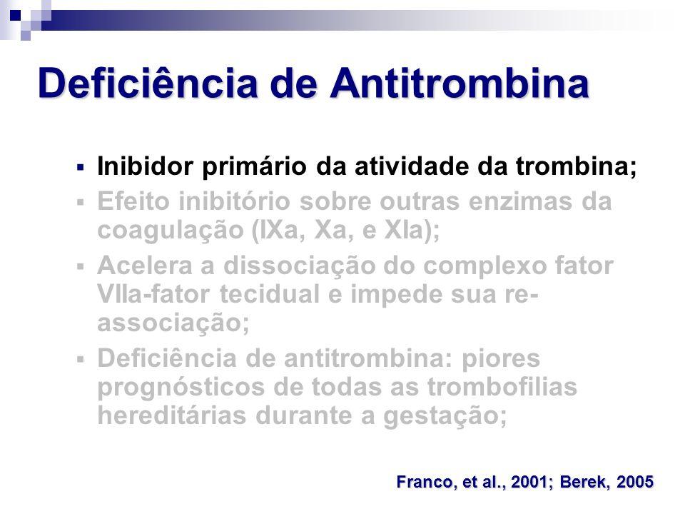 Deficiência de Antitrombina Inibidor primário da atividade da trombina; Efeito inibitório sobre outras enzimas da coagulação (IXa, Xa, e XIa); Acelera