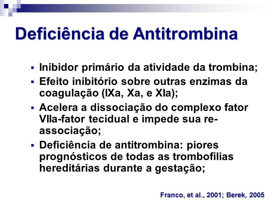 Inibidor primário da atividade da trombina; Efeito inibitório sobre outras enzimas da coagulação (IXa, Xa, e XIa); Acelera a dissociação do complexo f
