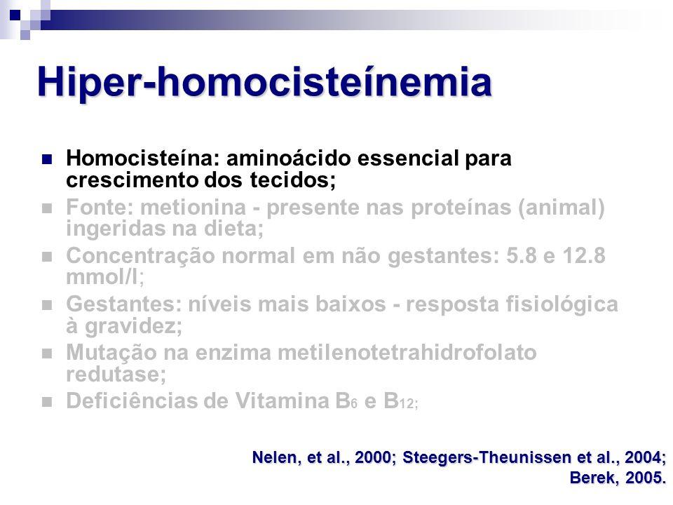 Hiper-homocisteínemia Homocisteína: aminoácido essencial para crescimento dos tecidos; Fonte: metionina - presente nas proteínas (animal) ingeridas na