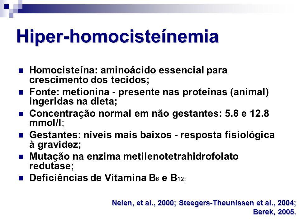 Homocisteína: aminoácido essencial para crescimento dos tecidos; Fonte: metionina - presente nas proteínas (animal) ingeridas na dieta; Concentração n