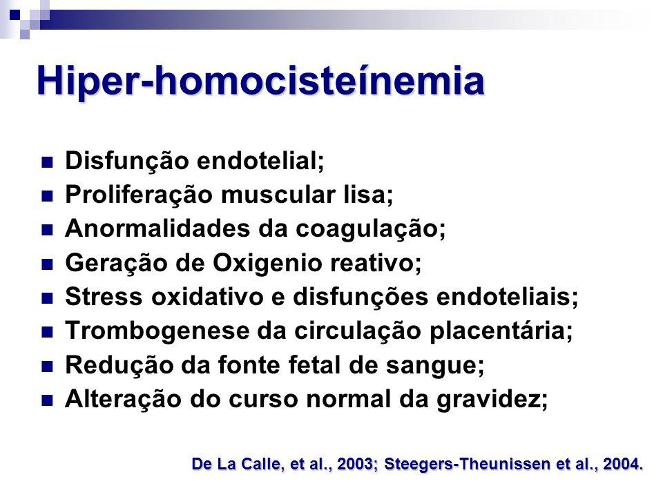 Hiper-homocisteínemia Disfunção endotelial; Proliferação muscular lisa; Anormalidades da coagulação; Geração de Oxigenio reativo; Stress oxidativo e d