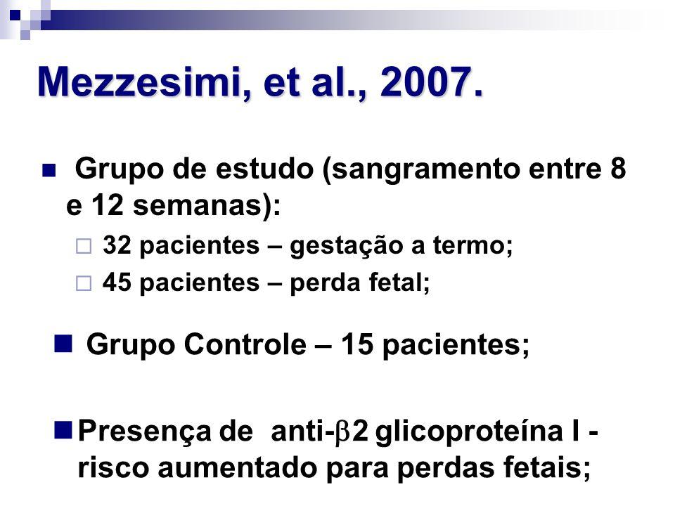 Mezzesimi, et al., 2007. Grupo de estudo (sangramento entre 8 e 12 semanas): 32 pacientes – gestação a termo; 45 pacientes – perda fetal; Grupo Contro