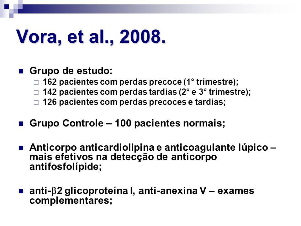 Vora, et al., 2008. Grupo de estudo: 162 pacientes com perdas precoce (1° trimestre); 142 pacientes com perdas tardias (2° e 3° trimestre); 126 pacien