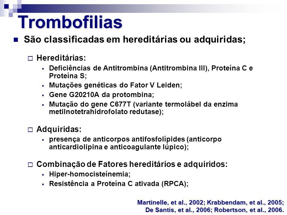 Trombofilias São classificadas em hereditárias ou adquiridas; Hereditárias: Deficiências de Antitrombina (Antitrombina III), Proteína C e Proteína S;