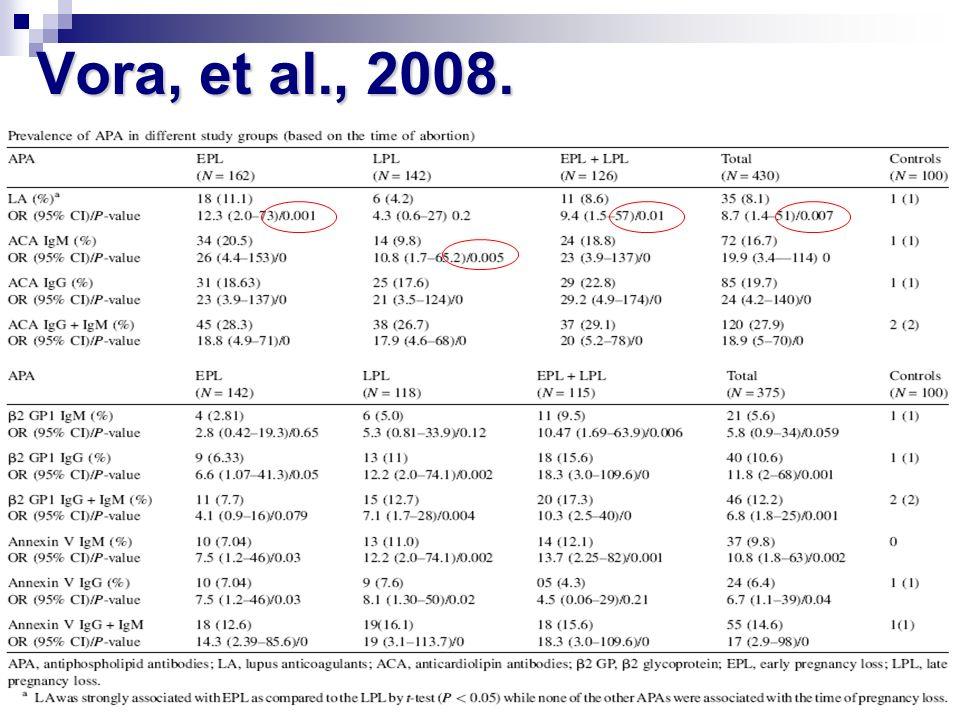 Vora, et al., 2008.