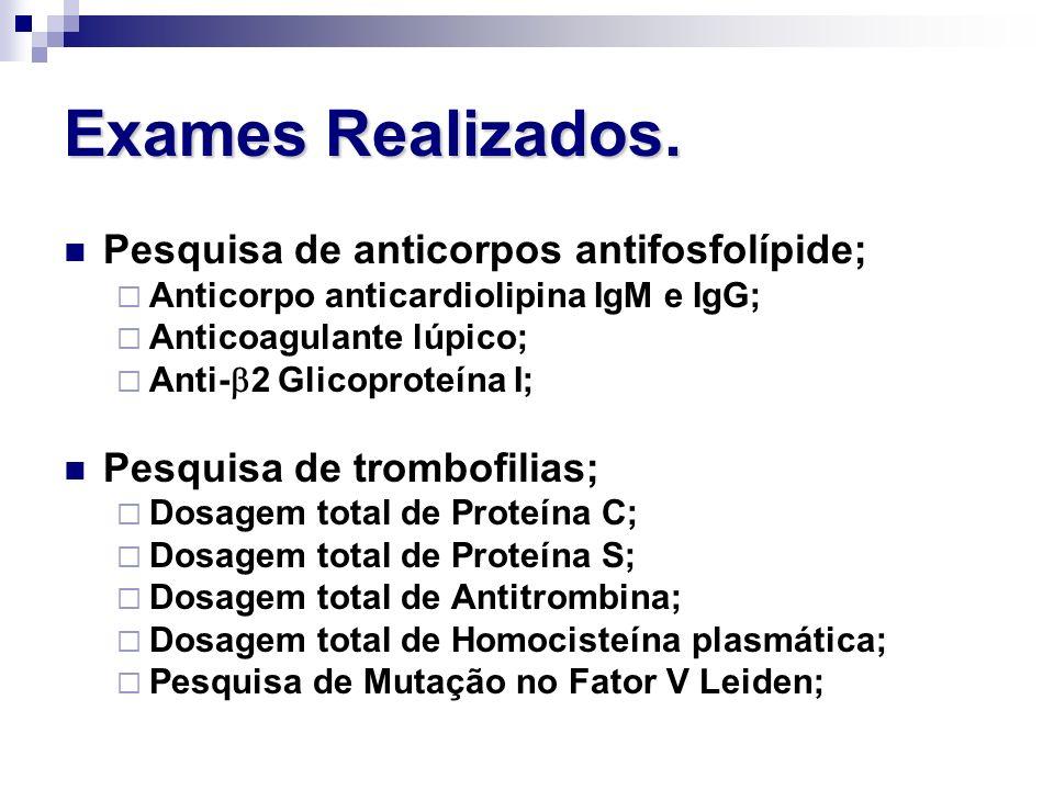 Exames Realizados. Pesquisa de anticorpos antifosfolípide; Anticorpo anticardiolipina IgM e IgG; Anticoagulante lúpico; Anti- 2 Glicoproteína I; Pesqu