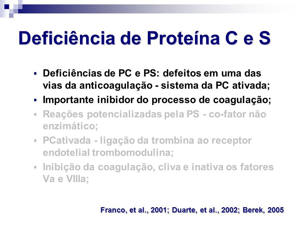 Hiper-homocisteínemia Homocisteína: aminoácido essencial para crescimento dos tecidos; Fonte: metionina - presente nas proteínas (animal) ingeridas na dieta; Concentração normal em não gestantes: 5.8 e 12.8 mmol/l; Gestantes: níveis mais baixos - resposta fisiológica à gravidez; Mutação na enzima metilenotetrahidrofolato redutase; Deficiências de Vitamina B 6 e B 12; Nelen, et al., 2000; Steegers-Theunissen et al., 2004; Berek, 2005.