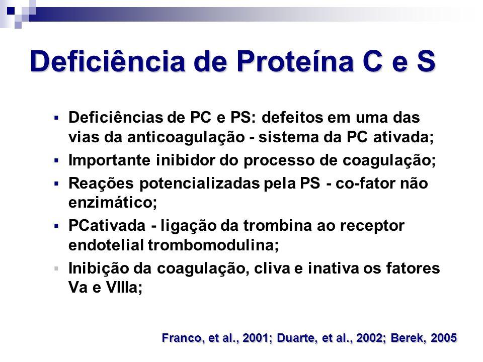 Trombofilia Risco 1º TEV OR (95% IC)TEV/1000 gestantes Deficiência de Antitrombina4,7 (1,3-17.0)5 Deficiência de Proteína C4,8 (2,2-10,6)5 Deficiência de Proteína S3,2 (1,5-6,9)3 Fator V Leiden +/-8,3 (5,4-12,7)8 Fator V Leiden +/+34,4 (9,9-120)34 Mutação da Protrombina +/-6,8 (2,5-18,8)7 Mutação da Protrombina +/+26,4 (1,2-600)26 Robertson.