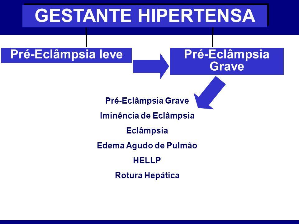 Pré-Eclâmpsia leve GESTANTE HIPERTENSA Pré-Eclâmpsia Grave Iminência de Eclâmpsia Eclâmpsia Edema Agudo de Pulmão HELLP Rotura Hepática