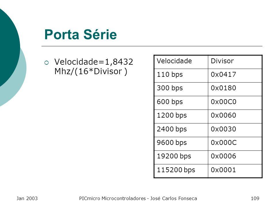 Jan 2003PICmicro Microcontroladores - José Carlos Fonseca109 Porta Série Velocidade=1,8432 Mhz/(16*Divisor ) VelocidadeDivisor 110 bps0x0417 300 bps0x