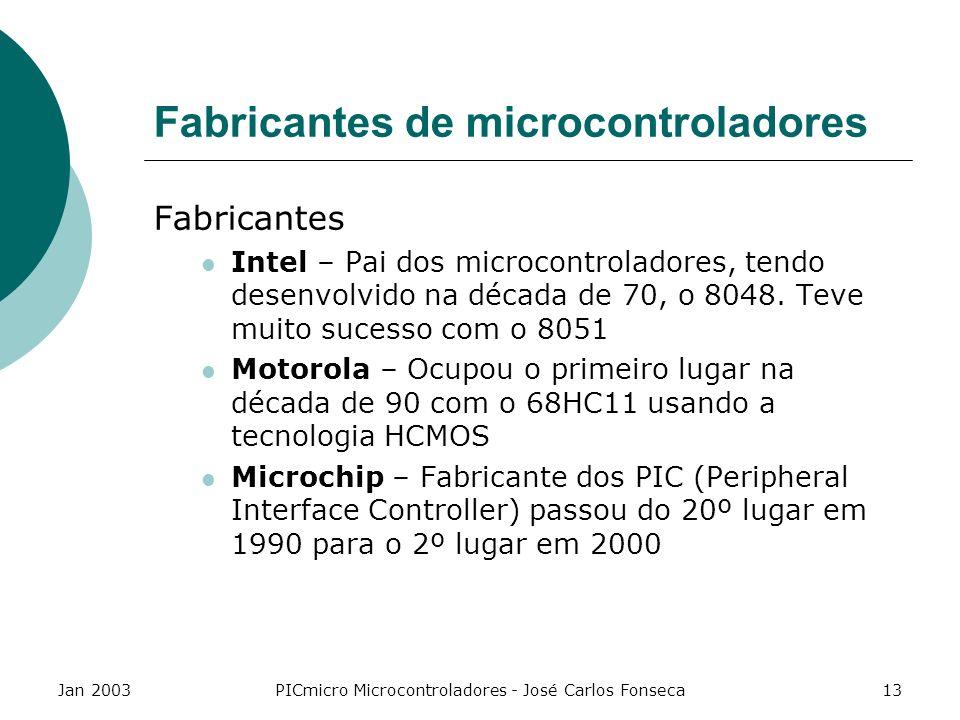 Jan 2003PICmicro Microcontroladores - José Carlos Fonseca13 Fabricantes de microcontroladores Fabricantes Intel – Pai dos microcontroladores, tendo de