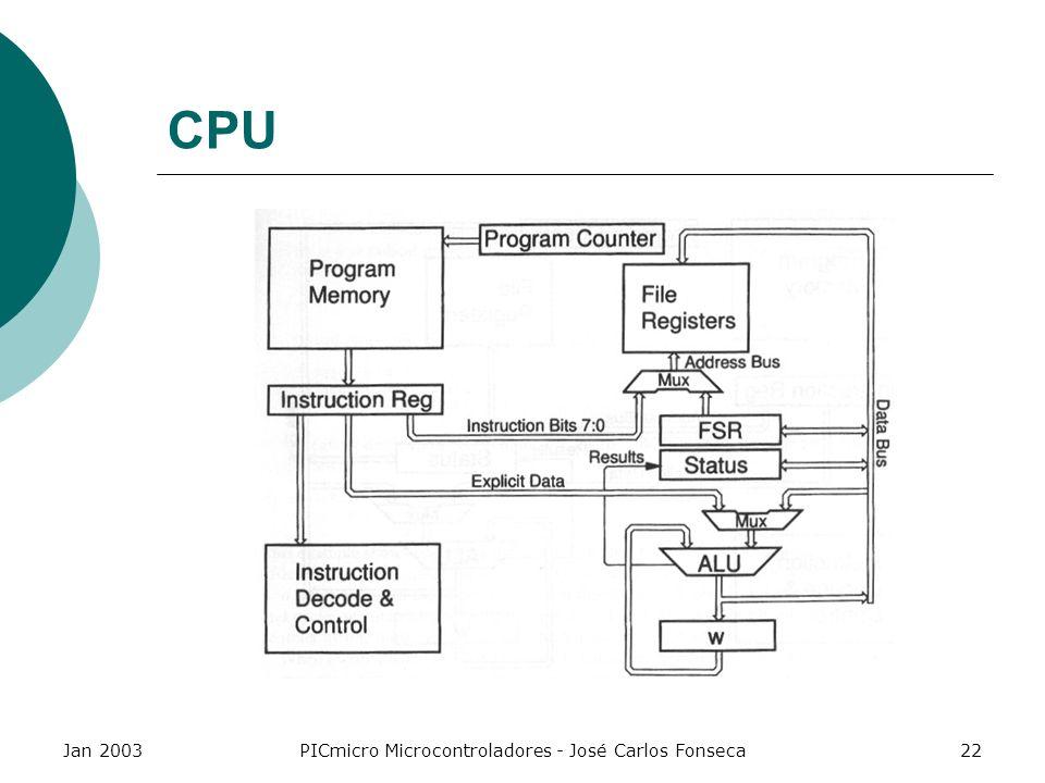 Jan 2003PICmicro Microcontroladores - José Carlos Fonseca22 CPU