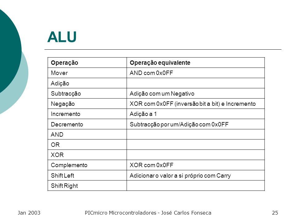 Jan 2003PICmicro Microcontroladores - José Carlos Fonseca25 ALU OperaçãoOperação equivalente MoverAND com 0x0FF Adição SubtracçãoAdição com um Negativ