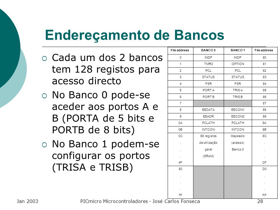 Jan 2003PICmicro Microcontroladores - José Carlos Fonseca28 Endereçamento de Bancos Cada um dos 2 bancos tem 128 registos para acesso directo No Banco