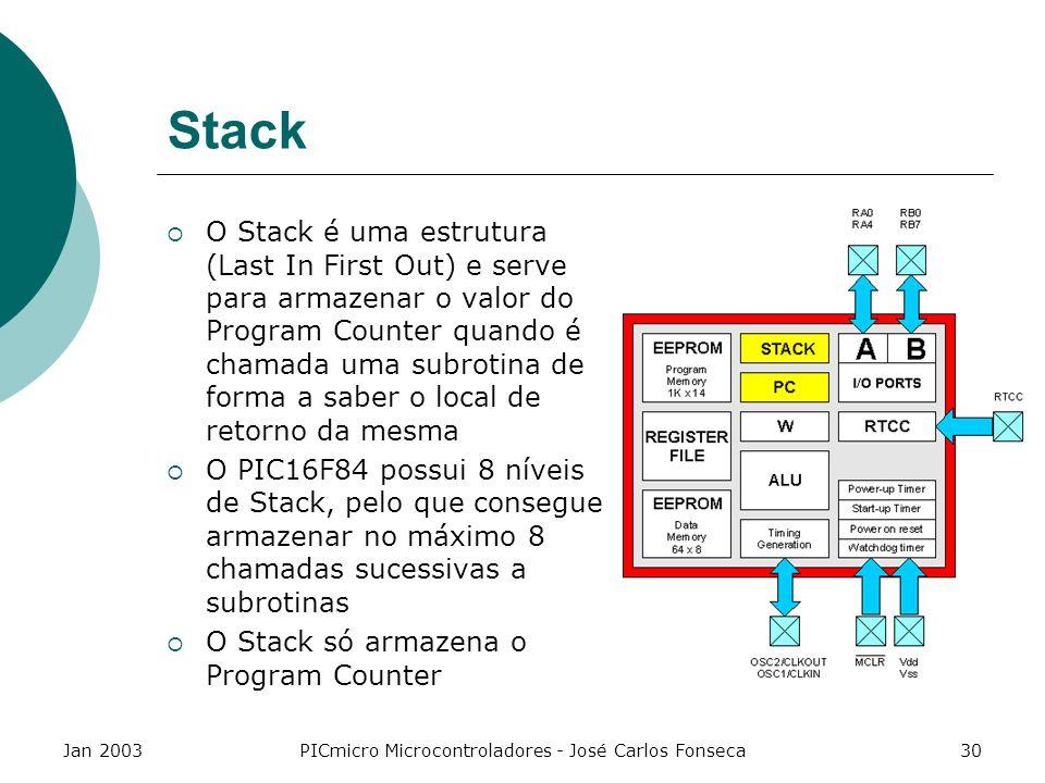 Jan 2003PICmicro Microcontroladores - José Carlos Fonseca30 Stack O Stack é uma estrutura (Last In First Out) e serve para armazenar o valor do Progra