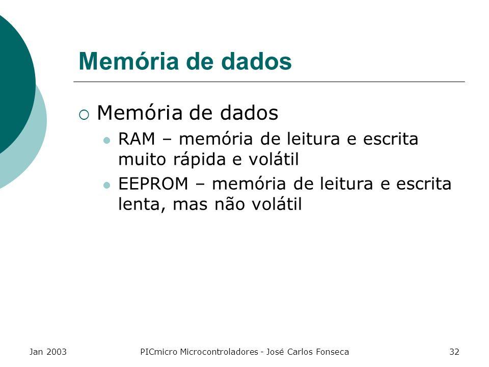 Jan 2003PICmicro Microcontroladores - José Carlos Fonseca32 Memória de dados RAM – memória de leitura e escrita muito rápida e volátil EEPROM – memóri