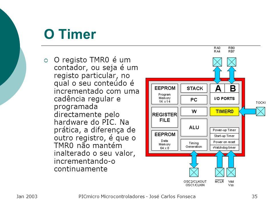 Jan 2003PICmicro Microcontroladores - José Carlos Fonseca35 O Timer O registo TMR0 é um contador, ou seja é um registo particular, no qual o seu conte