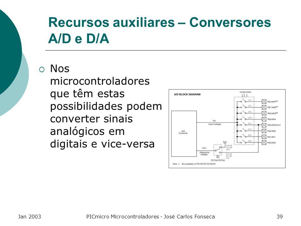 Jan 2003PICmicro Microcontroladores - José Carlos Fonseca39 Recursos auxiliares – Conversores A/D e D/A Nos microcontroladores que têm estas possibili