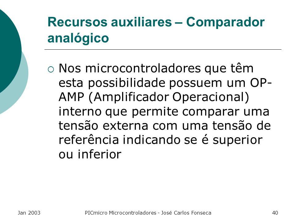 Jan 2003PICmicro Microcontroladores - José Carlos Fonseca40 Recursos auxiliares – Comparador analógico Nos microcontroladores que têm esta possibilida