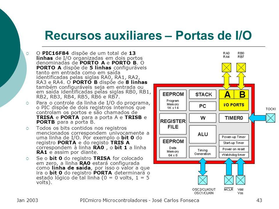Jan 2003PICmicro Microcontroladores - José Carlos Fonseca43 Recursos auxiliares – Portas de I/O O PIC16F84 dispõe de um total de 13 linhas de I/O orga