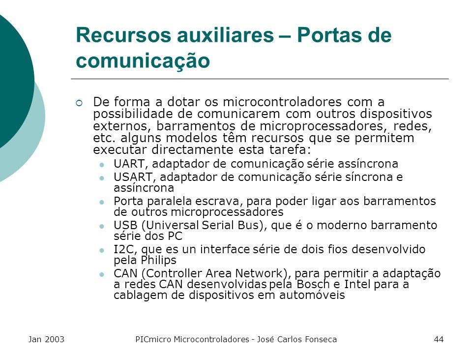 Jan 2003PICmicro Microcontroladores - José Carlos Fonseca44 Recursos auxiliares – Portas de comunicação De forma a dotar os microcontroladores com a p