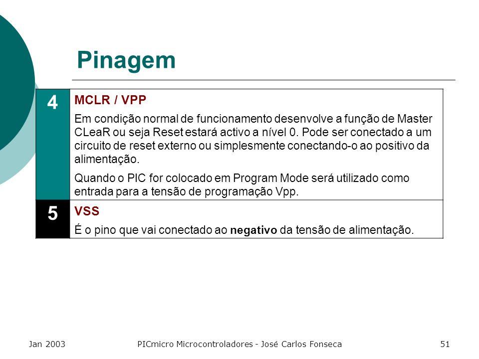 Jan 2003PICmicro Microcontroladores - José Carlos Fonseca51 Pinagem 4 MCLR / VPP Em condição normal de funcionamento desenvolve a função de Master CLe