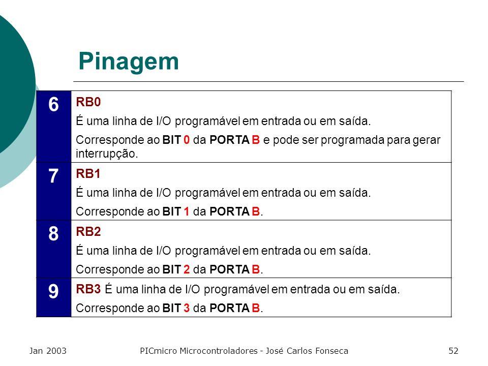 Jan 2003PICmicro Microcontroladores - José Carlos Fonseca52 Pinagem 6 RB0 É uma linha de I/O programável em entrada ou em saída. Corresponde ao BIT 0