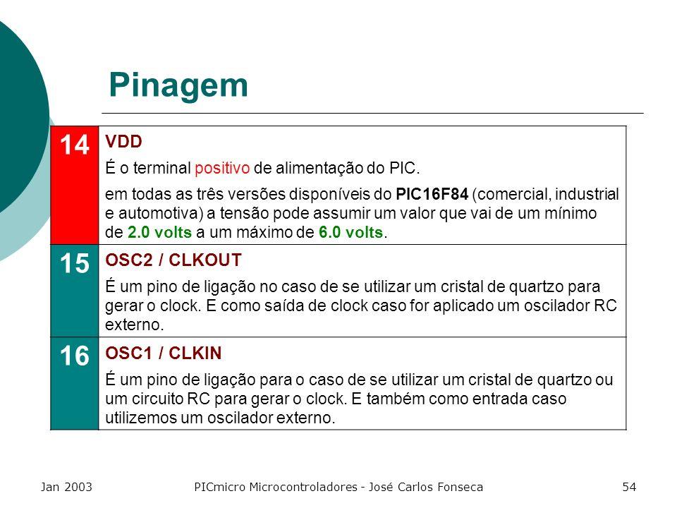 Jan 2003PICmicro Microcontroladores - José Carlos Fonseca54 Pinagem 14 VDD É o terminal positivo de alimentação do PIC. em todas as três versões dispo