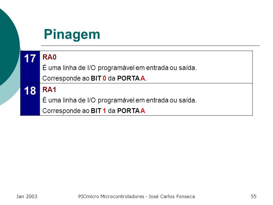 Jan 2003PICmicro Microcontroladores - José Carlos Fonseca55 Pinagem 17 RA0 É uma linha de I/O programável em entrada ou saída. Corresponde ao BIT 0 da
