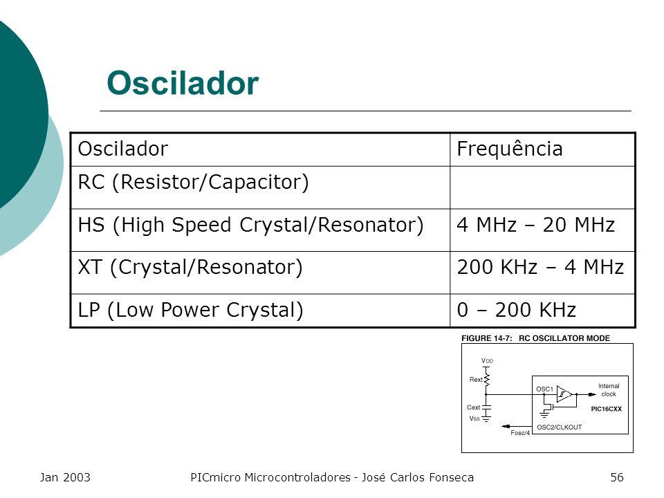 Jan 2003PICmicro Microcontroladores - José Carlos Fonseca56 Oscilador Frequência RC (Resistor/Capacitor) HS (High Speed Crystal/Resonator)4 MHz – 20 M