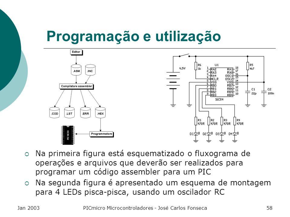Jan 2003PICmicro Microcontroladores - José Carlos Fonseca58 Programação e utilização Na primeira figura está esquematizado o fluxograma de operações e