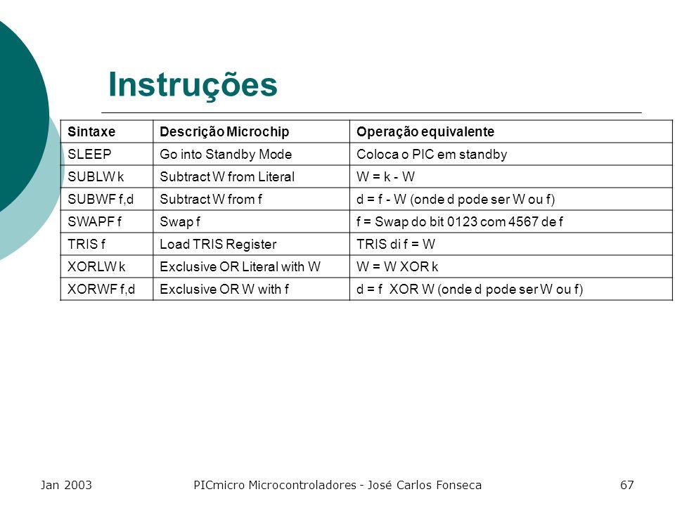 Jan 2003PICmicro Microcontroladores - José Carlos Fonseca67 Instruções SintaxeDescrição MicrochipOperação equivalente SLEEPGo into Standby ModeColoca