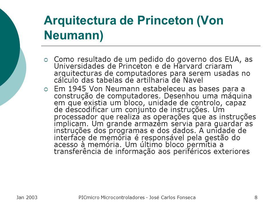 Jan 2003PICmicro Microcontroladores - José Carlos Fonseca49 Pinagem Azul (linhas de I/O) Vermelho e Preto (alimentação) Verde (funcionamento do PIC) PIC16F84 (PDIP, SOIC)