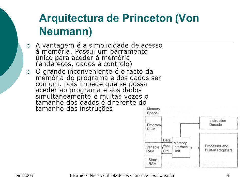 Jan 2003PICmicro Microcontroladores - José Carlos Fonseca30 Stack O Stack é uma estrutura (Last In First Out) e serve para armazenar o valor do Program Counter quando é chamada uma subrotina de forma a saber o local de retorno da mesma O PIC16F84 possui 8 níveis de Stack, pelo que consegue armazenar no máximo 8 chamadas sucessivas a subrotinas O Stack só armazena o Program Counter