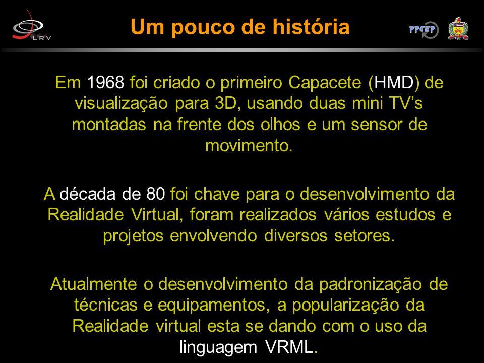 Um pouco de história Em 1968 foi criado o primeiro Capacete (HMD) de visualização para 3D, usando duas mini TVs montadas na frente dos olhos e um sens