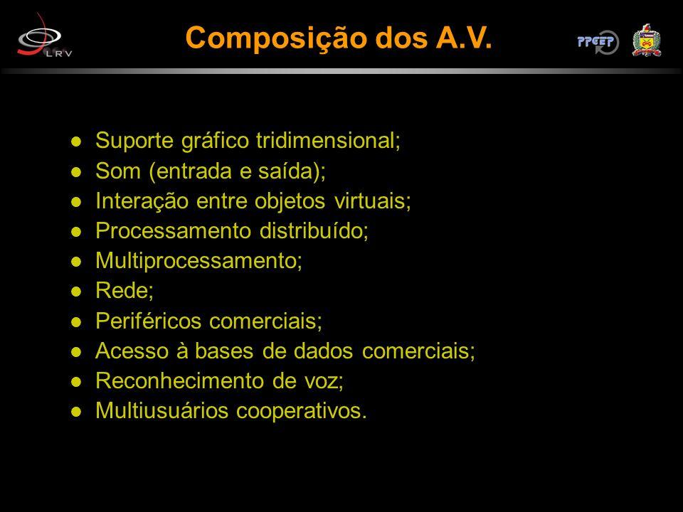 Suporte gráfico tridimensional; Som (entrada e saída); Interação entre objetos virtuais; Processamento distribuído; Multiprocessamento; Rede; Periféri