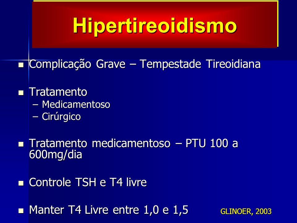 Complicação Grave – Tempestade Tireoidiana Complicação Grave – Tempestade Tireoidiana Tratamento Tratamento –Medicamentoso –Cirúrgico Tratamento medicamentoso – PTU 100 a 600mg/dia Tratamento medicamentoso – PTU 100 a 600mg/dia Controle TSH e T4 livre Controle TSH e T4 livre Manter T4 Livre entre 1,0 e 1,5 Manter T4 Livre entre 1,0 e 1,5 HipertireoidismoHipertireoidismo GLINOER, 2003
