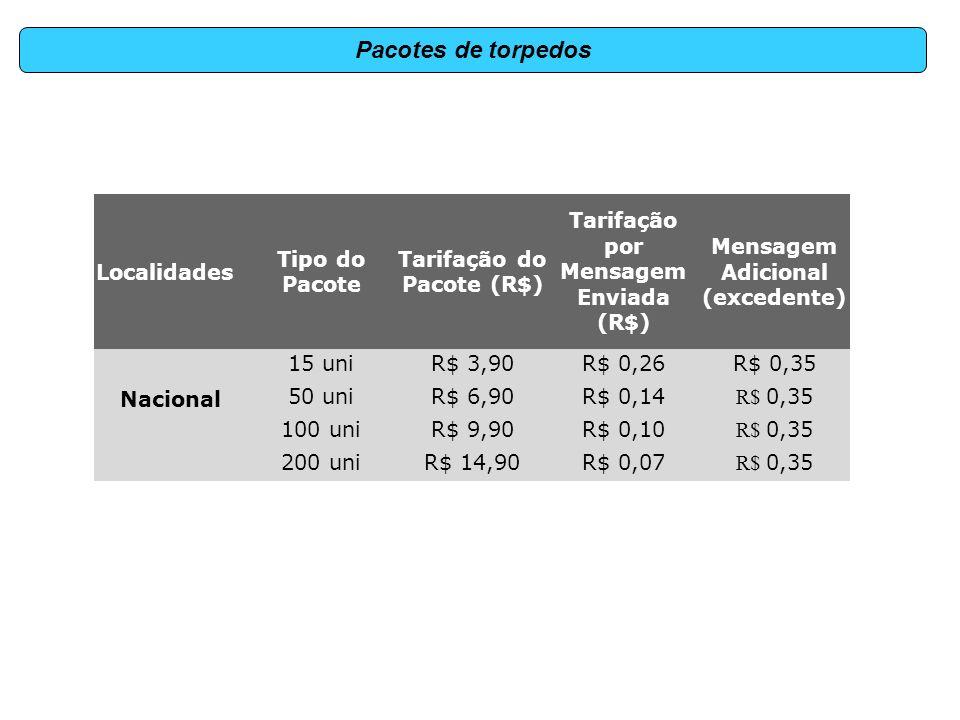 Pacotes de torpedos Localidades Tipo do Pacote Tarifação do Pacote (R$) Tarifação por Mensagem Enviada (R$) Mensagem Adicional (excedente) Nacional 15 uniR$ 3,90R$ 0,26R$ 0,35 50 uniR$ 6,90R$ 0,14 R$ 0,35 100 uniR$ 9,90R$ 0,10 R$ 0,35 200 uniR$ 14,90R$ 0,07 R$ 0,35