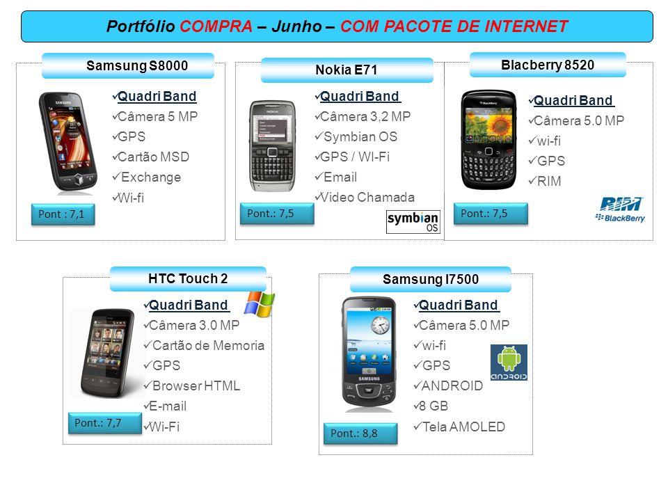 Portfólio COMPRA – Junho – COM PACOTE DE INTERNET Quadri Band Câmera 3,2 MP Symbian OS GPS / WI-Fi Email Video Chamada Nokia E71 Pont.: 7,5 Samsung S8000 Quadri Band Câmera 5 MP GPS Cartão MSD Exchange Wi-fi Pont : 7,1 Quadri Band Câmera 5.0 MP wi-fi GPS RIM Blacberry 8520 Pont.: 7,5 HTC Touch 2 Pont.: 7,7 Quadri Band Câmera 3.0 MP Cartão de Memoria GPS Browser HTML E-mail Wi-Fi Samsung I7500 Pont.: 8,8 Quadri Band Câmera 5.0 MP wi-fi GPS ANDROID 8 GB Tela AMOLED