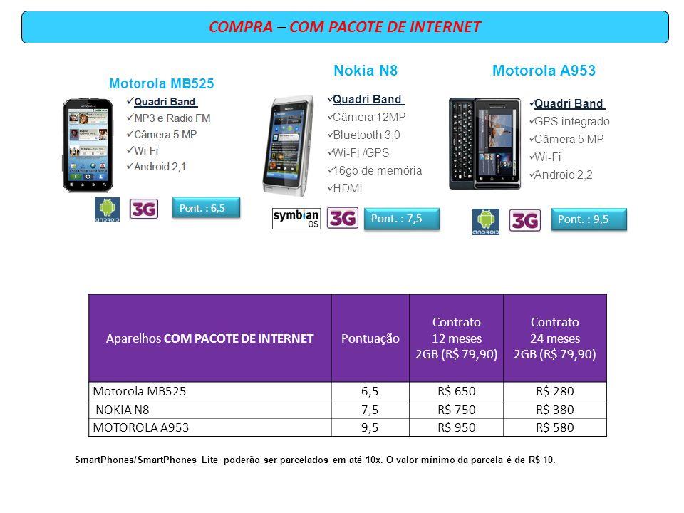 COMPRA – COM PACOTE DE INTERNET Aparelhos COM PACOTE DE INTERNETPontuação Contrato 12 meses 2GB (R$ 79,90) Contrato 24 meses 2GB (R$ 79,90) Motorola MB5256,5R$ 650R$ 280 NOKIA N87,5R$ 750R$ 380 MOTOROLA A9539,5R$ 950R$ 580 SmartPhones/SmartPhones Lite poderão ser parcelados em até 10x.
