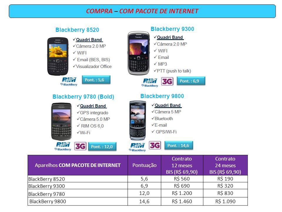 COMPRA – COM PACOTE DE INTERNET Aparelhos COM PACOTE DE INTERNETPontuação Contrato 12 meses BIS (R$ 69,90) Contrato 24 meses BIS (R$ 69,90) BlackBerry 85205,6R$ 560R$ 190 BlackBerry 93006,9R$ 690R$ 320 BlackBerry 9780 12,0R$ 1.200R$ 830 BlackBerry 980014,6R$ 1.460R$ 1.090