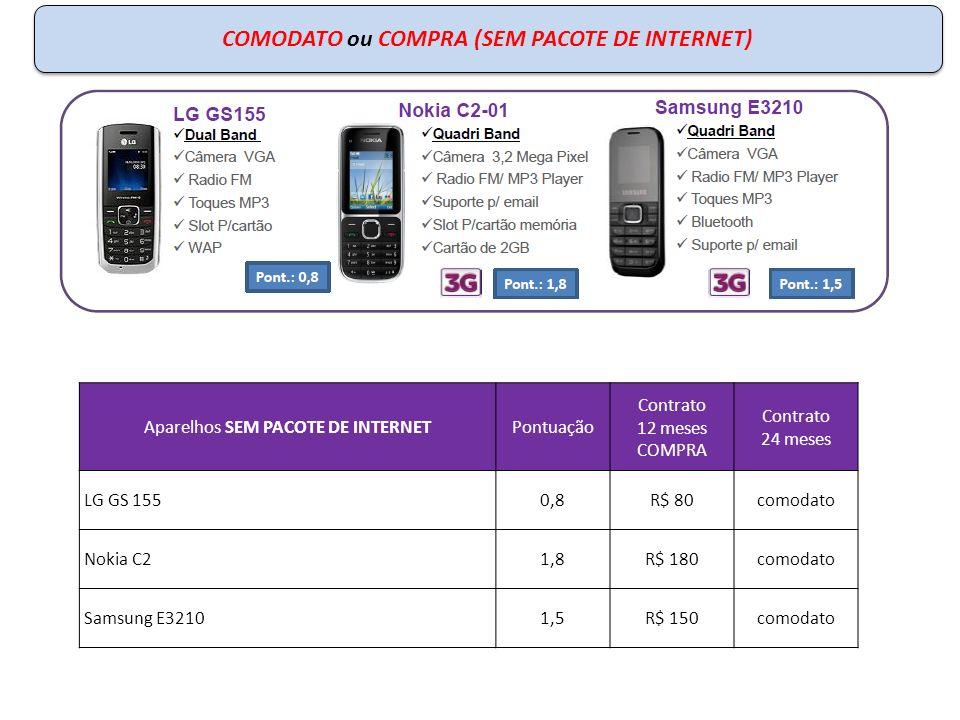 Aparelhos SEM PACOTE DE INTERNETPontuação Contrato 12 meses COMPRA Contrato 24 meses LG GS 1550,8R$ 80comodato Nokia C21,8R$ 180comodato Samsung E32101,5R$ 150comodato COMODATO ou COMPRA (SEM PACOTE DE INTERNET)
