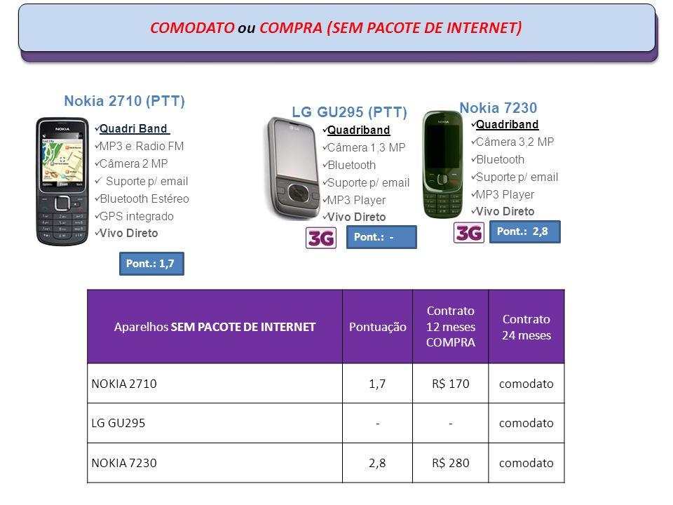 Aparelhos SEM PACOTE DE INTERNETPontuação Contrato 12 meses COMPRA Contrato 24 meses Nokia 22201,2R$ 120comodato LG GU 2301,5R$ 150comodato COMODATO ou COMPRA (SEM PACOTE DE INTERNET)