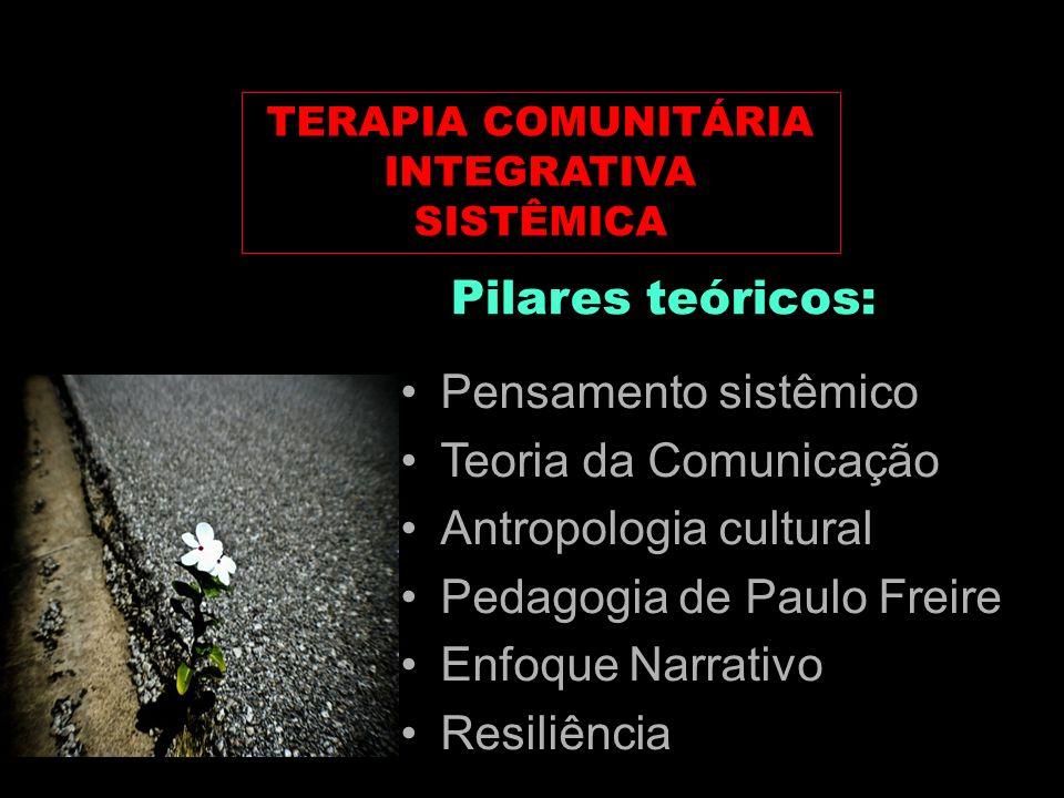 TERAPIA COMUNITÁRIA INTEGRATIVA SISTÊMICA Pensamento sistêmico Teoria da Comunicação Antropologia cultural Pedagogia de Paulo Freire Enfoque Narrativo
