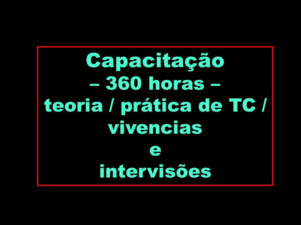 Capacitação – 360 horas – teoria / prática de TC / vivencias e intervisões