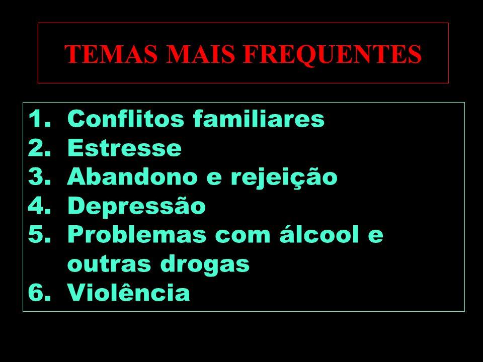 TEMAS MAIS FREQUENTES 1.Conflitos familiares 2.Estresse 3.Abandono e rejeição 4.Depressão 5.Problemas com álcool e outras drogas 6.Violência