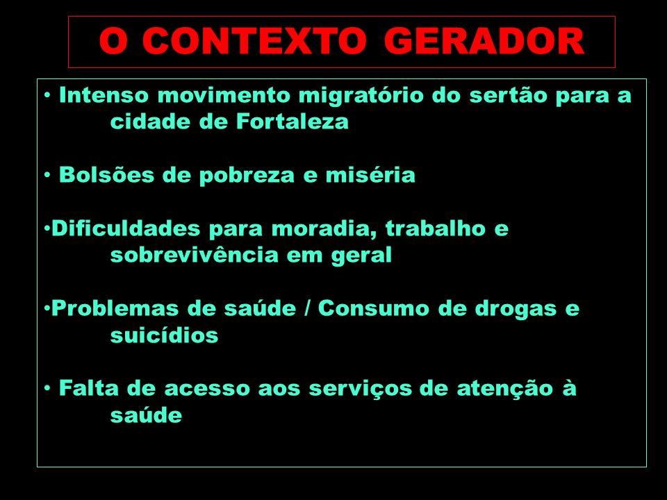 O CONTEXTO GERADOR Intenso movimento migratório do sertão para a cidade de Fortaleza Bolsões de pobreza e miséria Dificuldades para moradia, trabalho