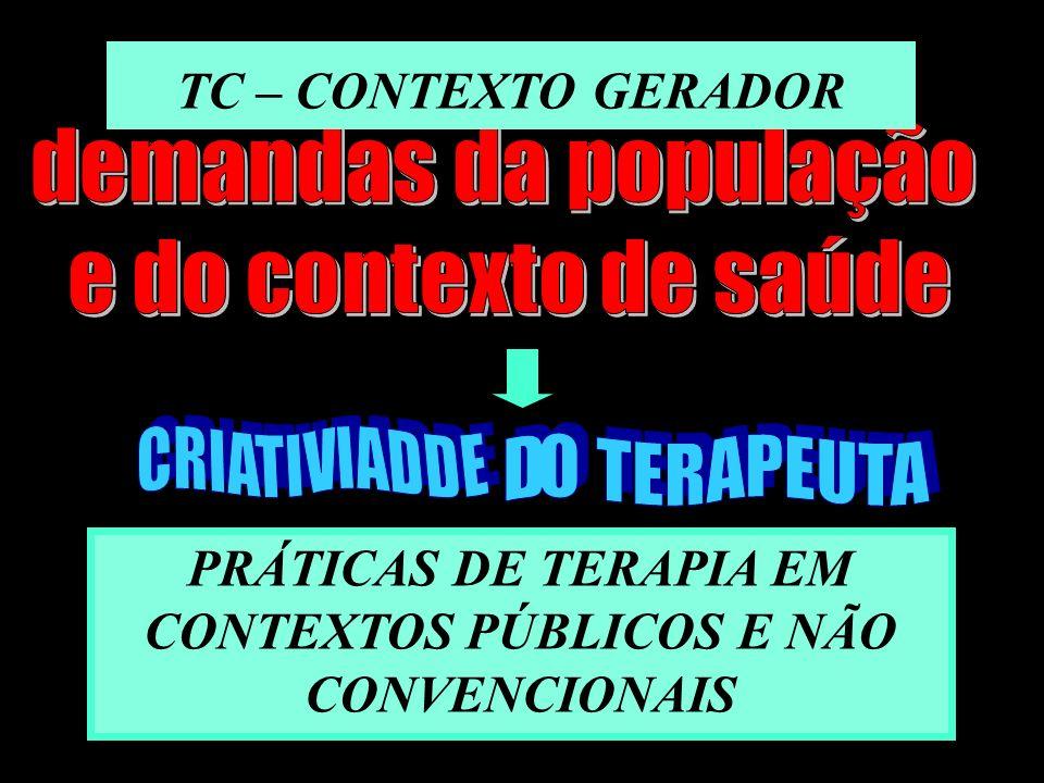 5 PRÁTICAS DE TERAPIA EM CONTEXTOS PÚBLICOS E NÃO CONVENCIONAIS TC – CONTEXTO GERADOR