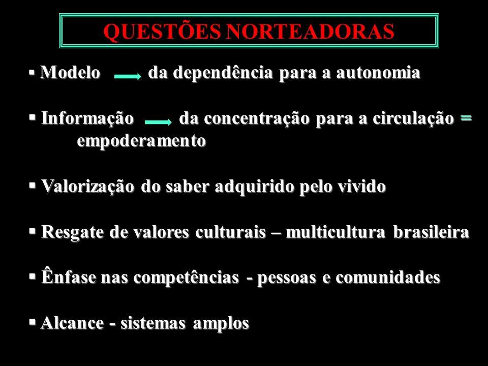 6Marilene Grandesso INTERFACI - mgrandesso@uol.com. br Modelo da dependência para a autonomia Modelo da dependência para a autonomia Informação da con